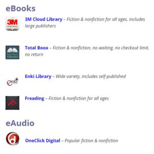 begin using ebooks and e audios